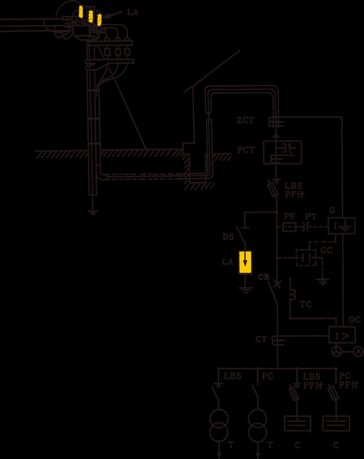 図11 1次、2次までの間の配電用避雷器の取り付け
