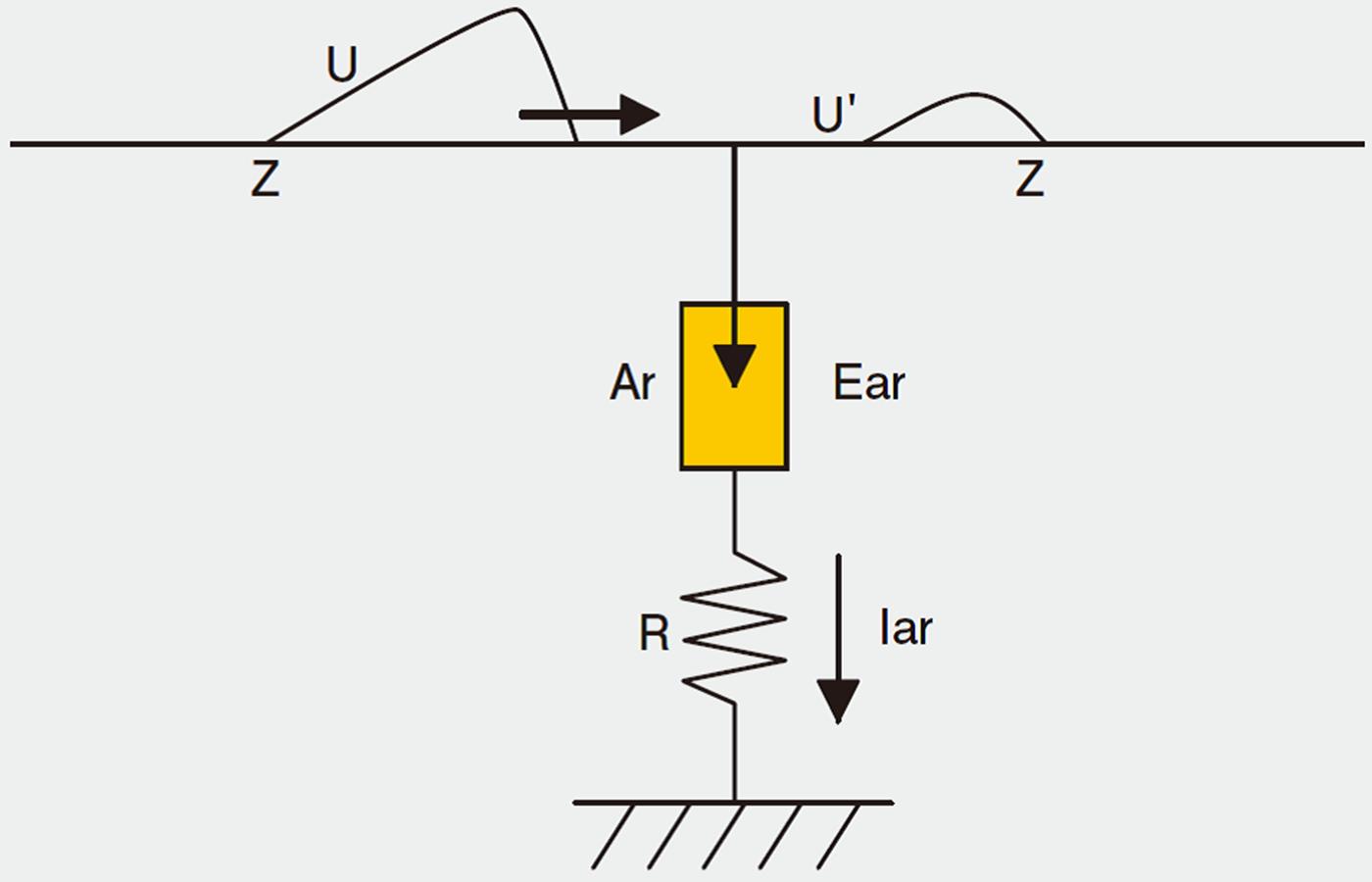 図17 アレスタの効果