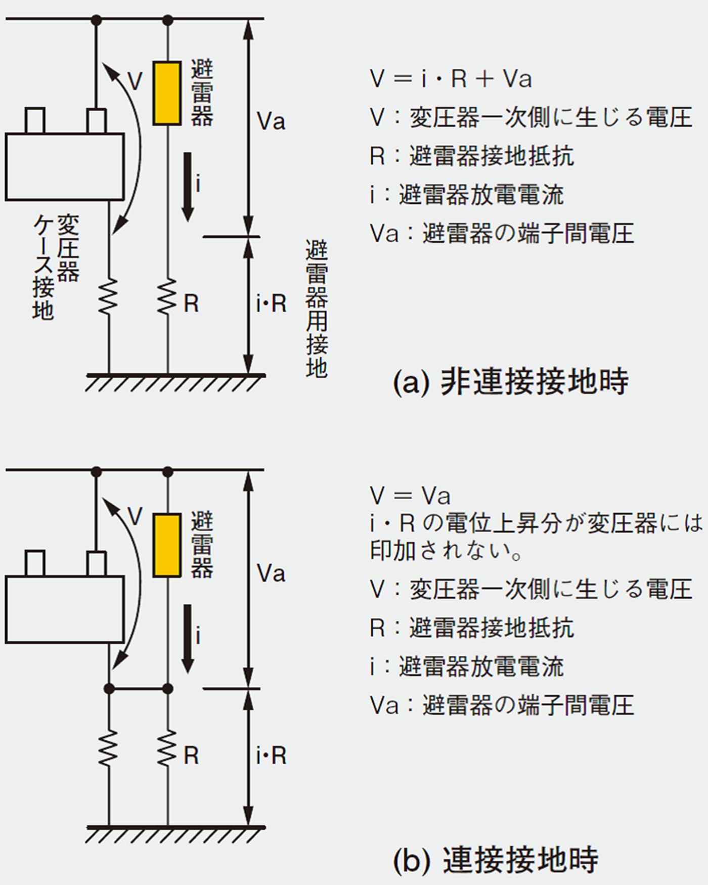 図19 アレスタ接地と機器(B種等)接地の連接