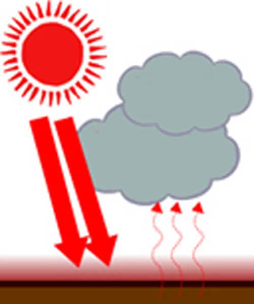 夏の代表的な雷 - 熱雷(ねつらい)