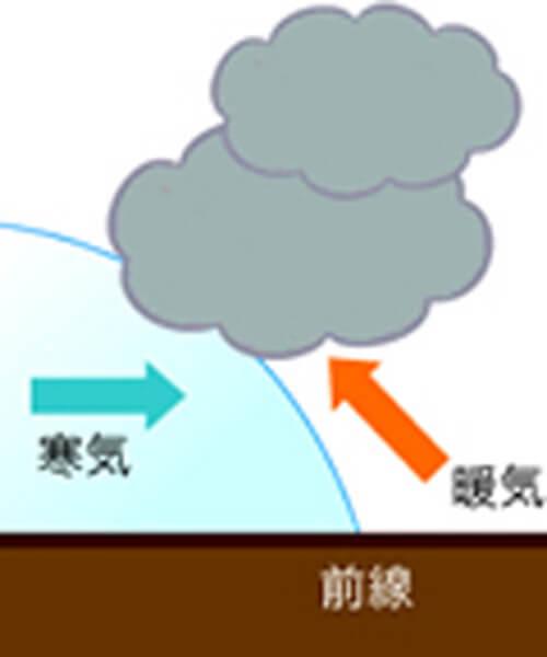 季節の変わり目の雷 - 界雷(かいらい)