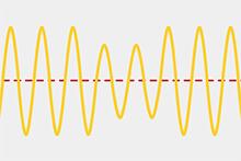 瞬間的(約0.2秒以下)に電圧が低下した状態