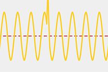 瞬間的(ms)に電圧が大きく上昇した状態