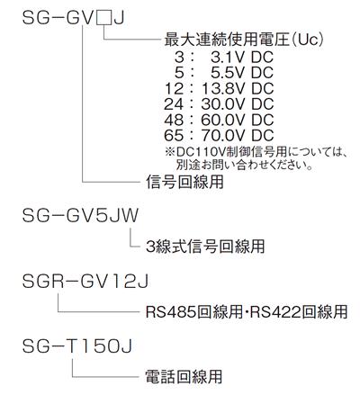 SG-GVJ,SGR-GVJ,SG-TJシリーズ