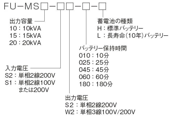 FU-MSシリーズ