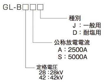 GL-B28AJ, GL-B28SJ, GL-B42SJ, GL-B28AD, GL-B28SD, GL-B42SD