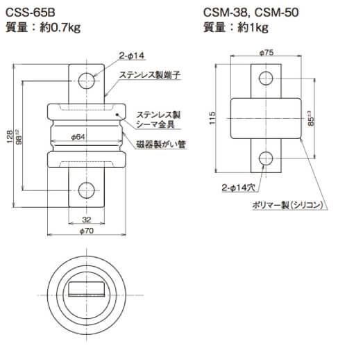 CSS-65B、CSM-38、CSM-50