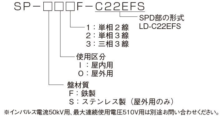 SP-FI,SP-FO,SP-SOシリーズ